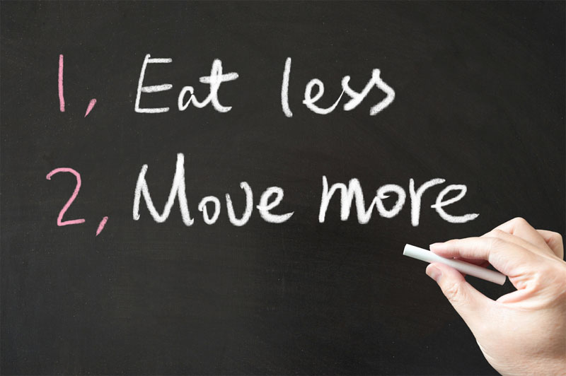 'Eat Less and Move More': Inaccurate? Or, accurate but unattainable?